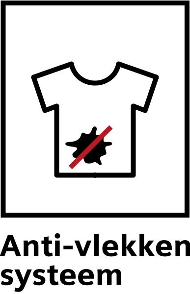 AUTOSTAINREMOVALSYSTEM_A02_nl_NL.jpg - 58.07 Kb