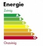 Energieklasse: A+